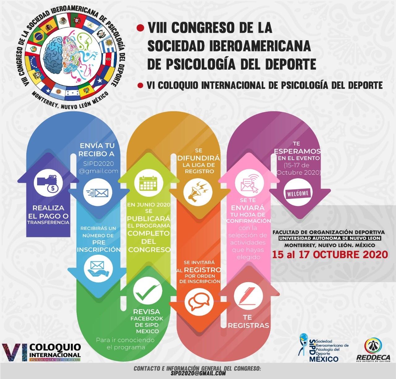 El VII Congreso SIPD se celebrará del 15 al 17 de octubre de 2020 en Monterrey (México)
